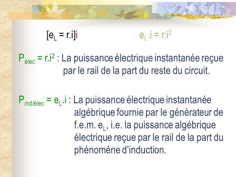[eL = r.i]i eL.i = r.i2. Pélec = r.i2 : La puissance électrique instantanée reçue par le rail de la part du reste du circuit.